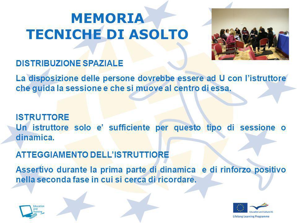 MEMORIA TECNICHE DI ASOLTO