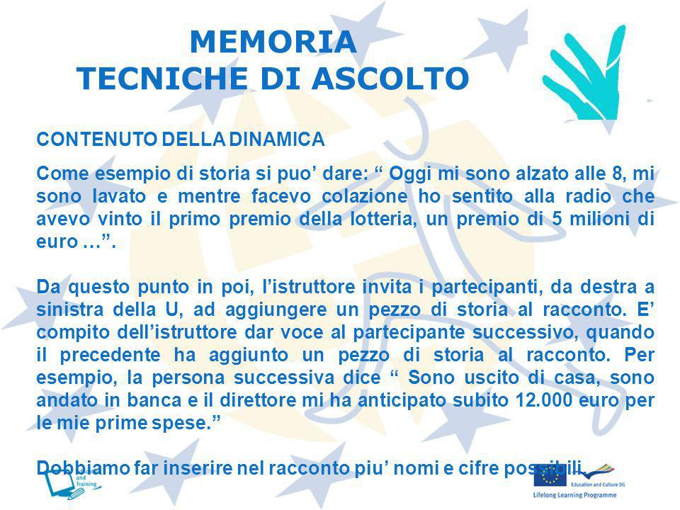 MEMORIA TECNICHE DI ASCOLTO