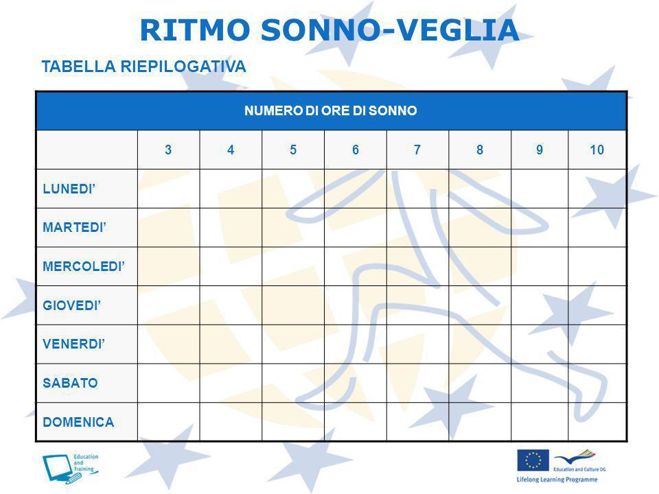 RITMO SONNO-VEGLIA TABELLA RIEPILOGATIVA NUMERO DI ORE DI SONNO 3 4 5