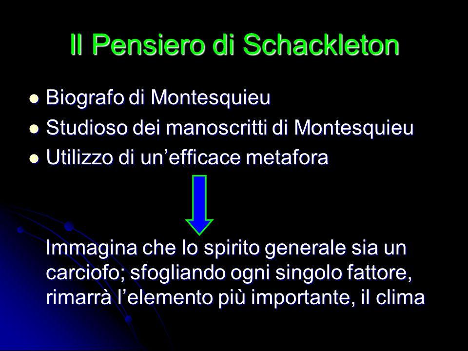 Il Pensiero di Schackleton