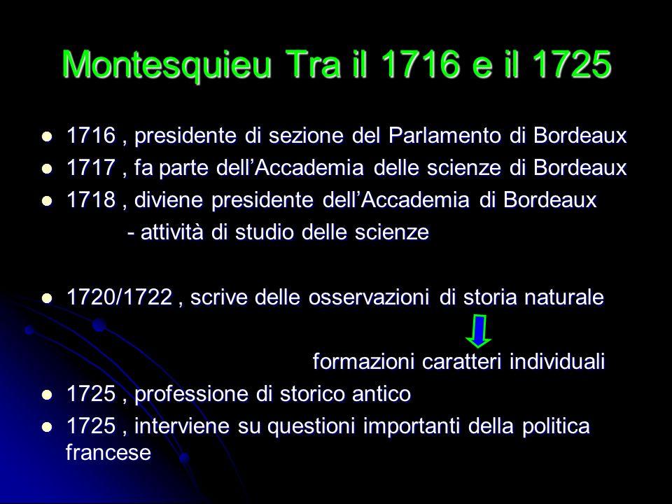 Montesquieu Tra il 1716 e il 1725 1716 , presidente di sezione del Parlamento di Bordeaux. 1717 , fa parte dell'Accademia delle scienze di Bordeaux.