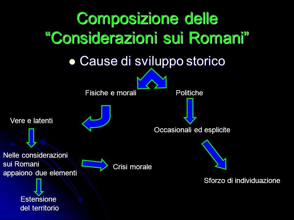 Composizione delle Considerazioni sui Romani