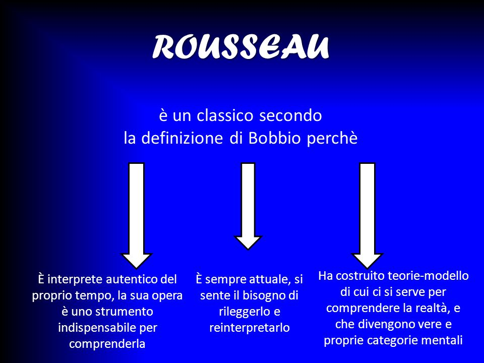 ROUSSEAU è un classico secondo la definizione di Bobbio perchè