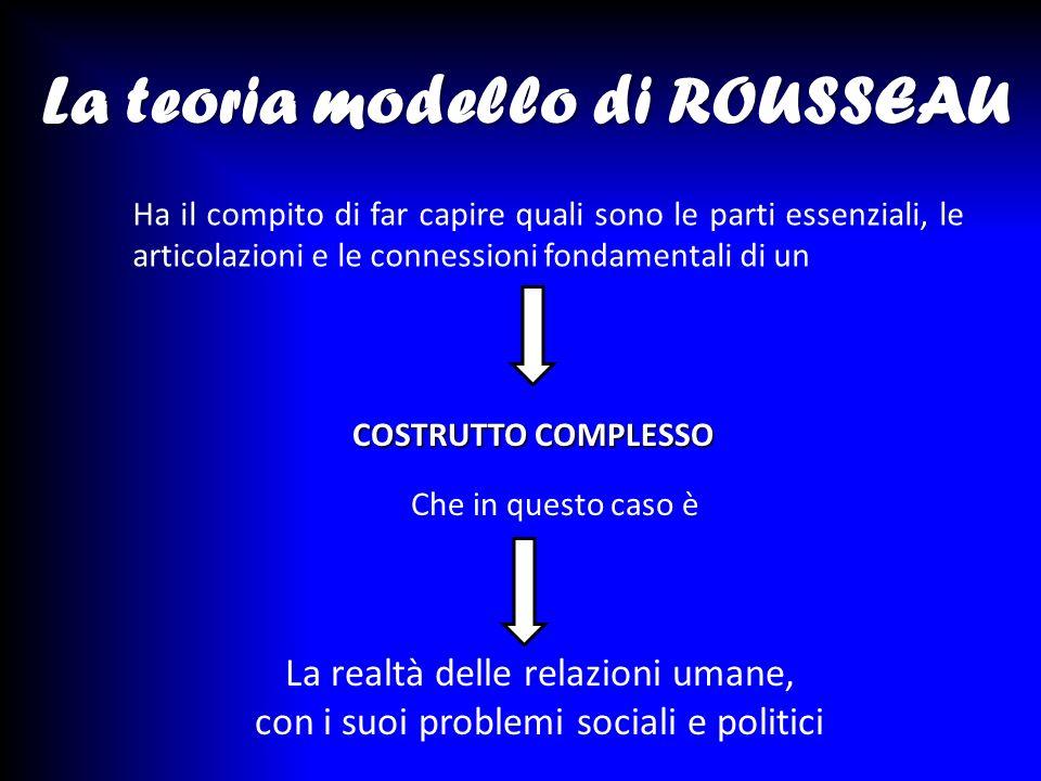 La teoria modello di ROUSSEAU