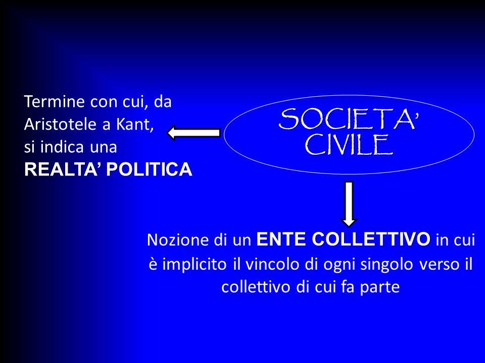 SOCIETA' CIVILE Termine con cui, da Aristotele a Kant, si indica una