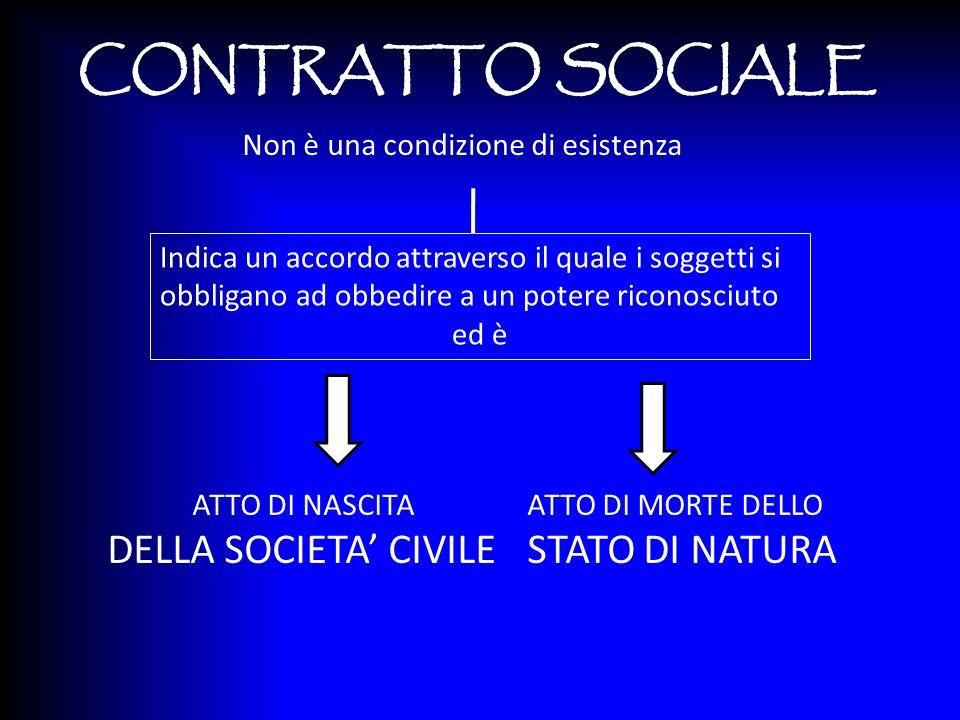 CONTRATTO SOCIALE DELLA SOCIETA' CIVILE