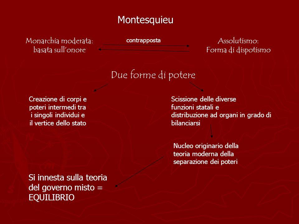 Monarchia moderata: basata sull'onore