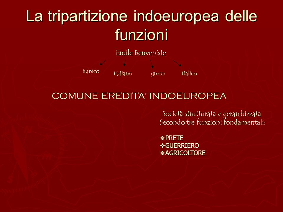 La tripartizione indoeuropea delle funzioni
