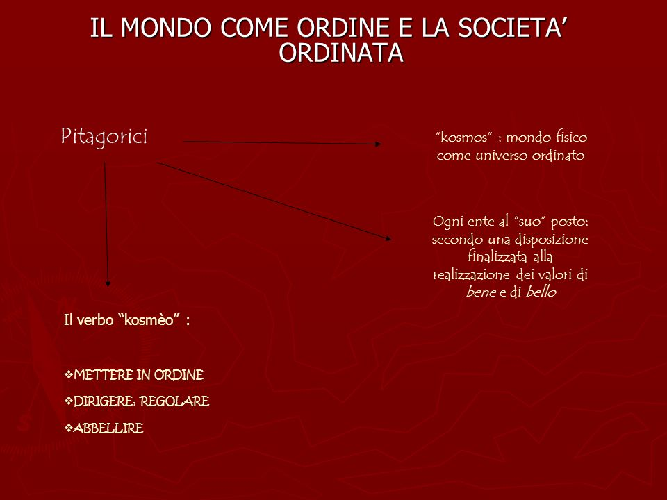 IL MONDO COME ORDINE E LA SOCIETA' ORDINATA