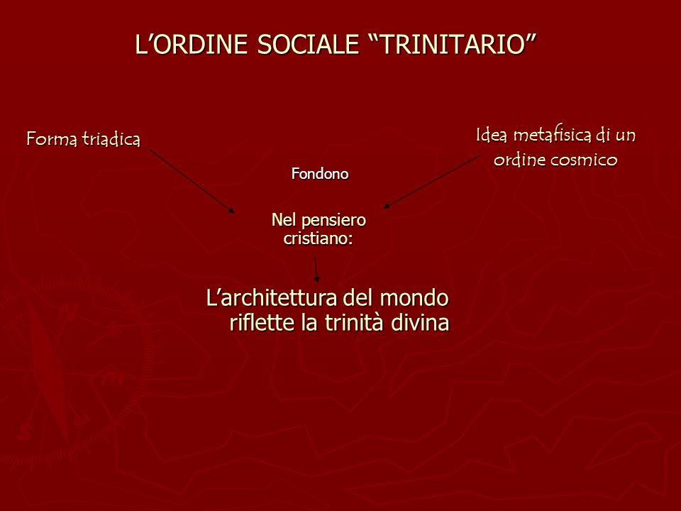 L'ORDINE SOCIALE TRINITARIO
