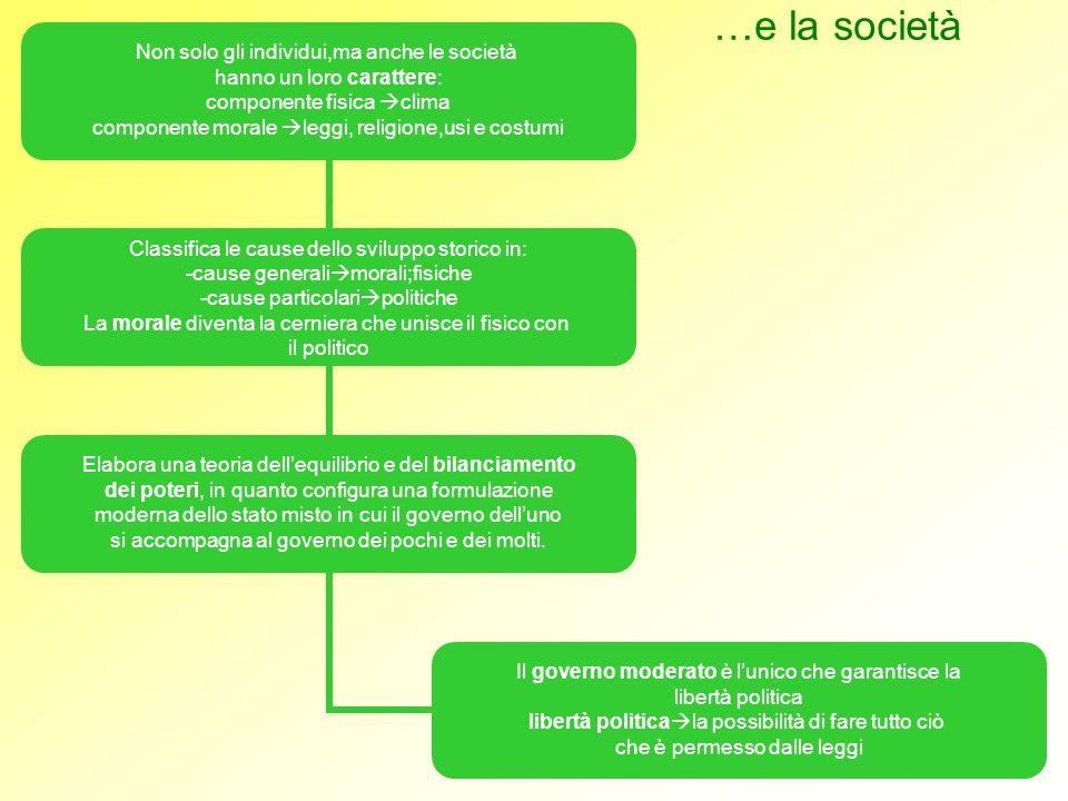 …e la società