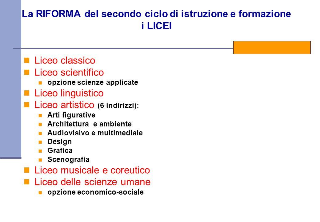 La RIFORMA del secondo ciclo di istruzione e formazione i LICEI