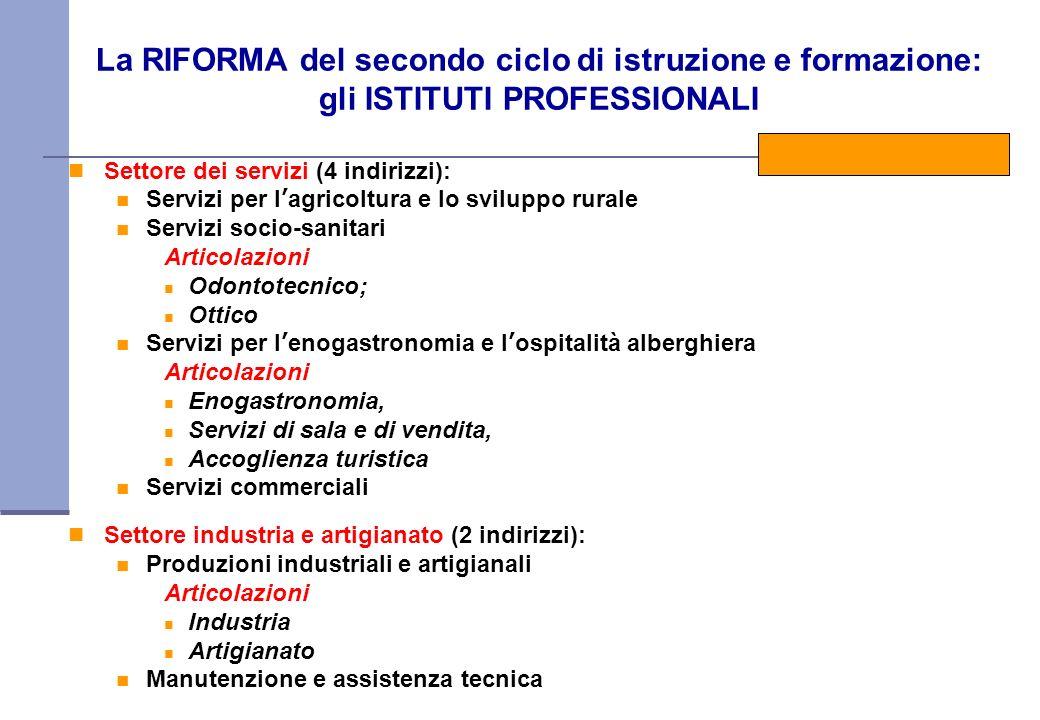 La RIFORMA del secondo ciclo di istruzione e formazione: gli ISTITUTI PROFESSIONALI