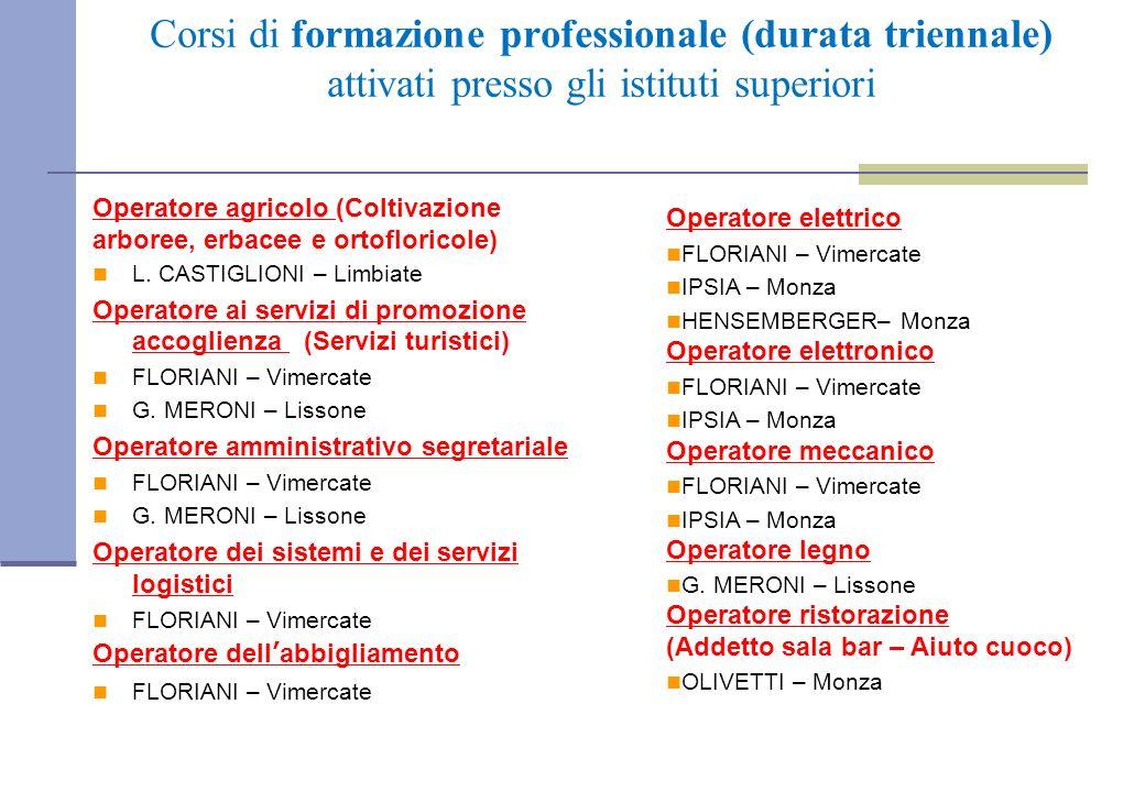 Corsi di formazione professionale (durata triennale) attivati presso gli istituti superiori