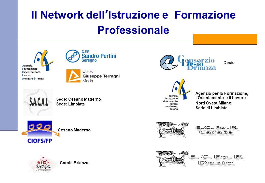 Il Network dell'Istruzione e Formazione Professionale