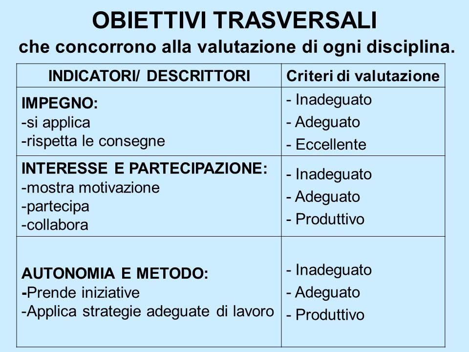 INDICATORI/ DESCRITTORI Criteri di valutazione