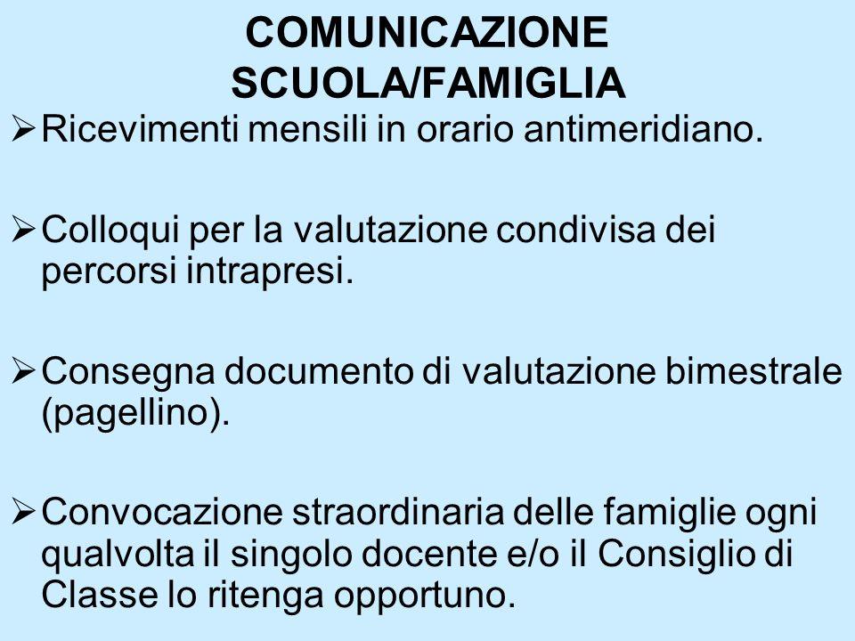 COMUNICAZIONE SCUOLA/FAMIGLIA