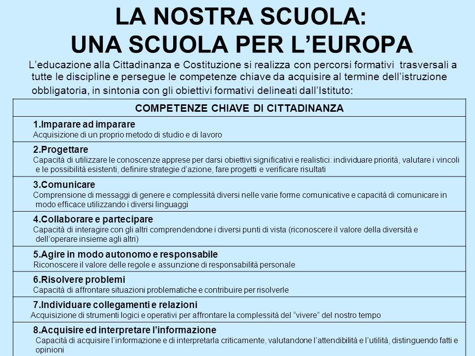 LA NOSTRA SCUOLA: UNA SCUOLA PER L'EUROPA