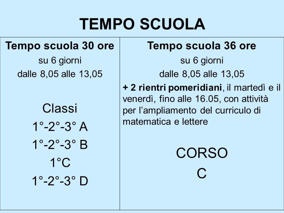 TEMPO SCUOLA CORSO C Classi 1°-2°-3° A 1°-2°-3° B 1°C 1°-2°-3° D