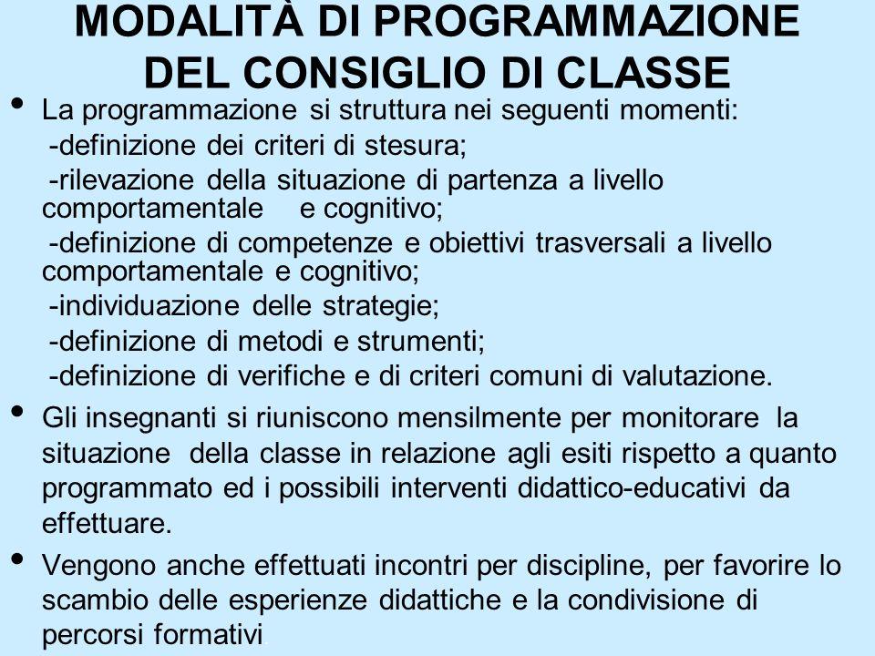 MODALITÀ DI PROGRAMMAZIONE DEL CONSIGLIO DI CLASSE