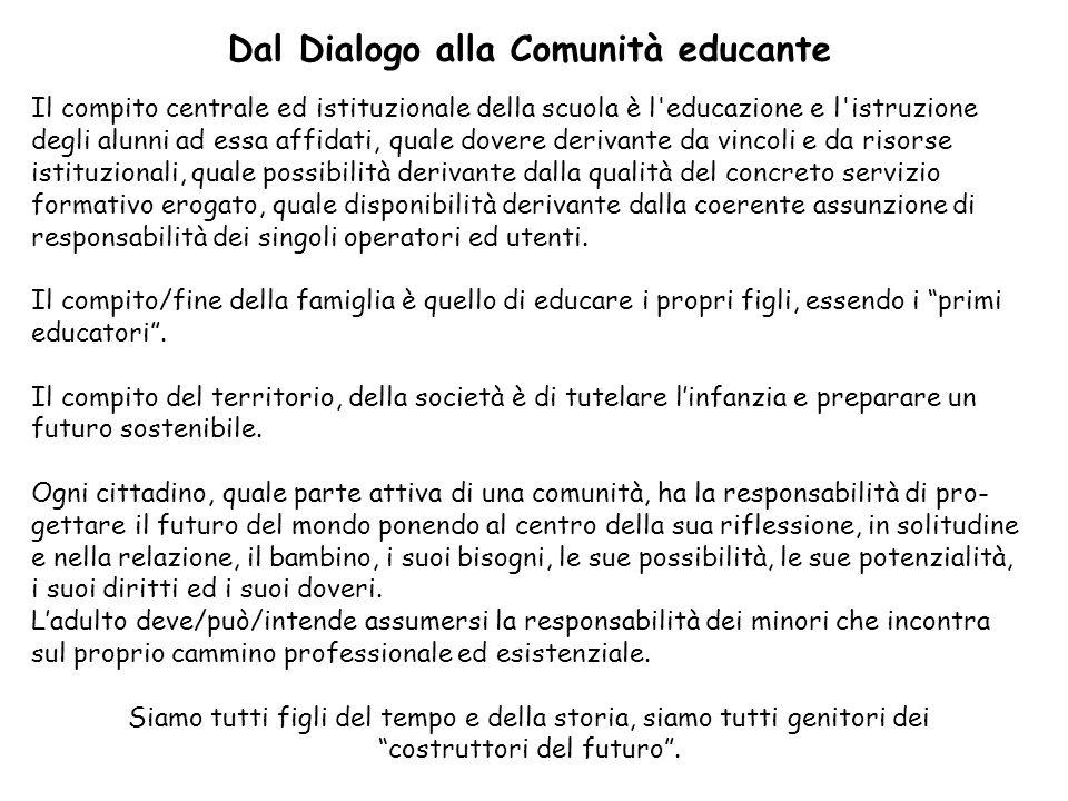 Dal Dialogo alla Comunità educante
