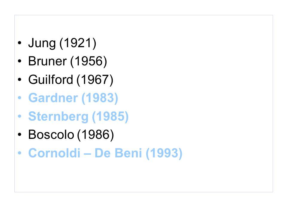 Jung (1921)Bruner (1956) Guilford (1967) Gardner (1983) Sternberg (1985) Boscolo (1986) Cornoldi – De Beni (1993)