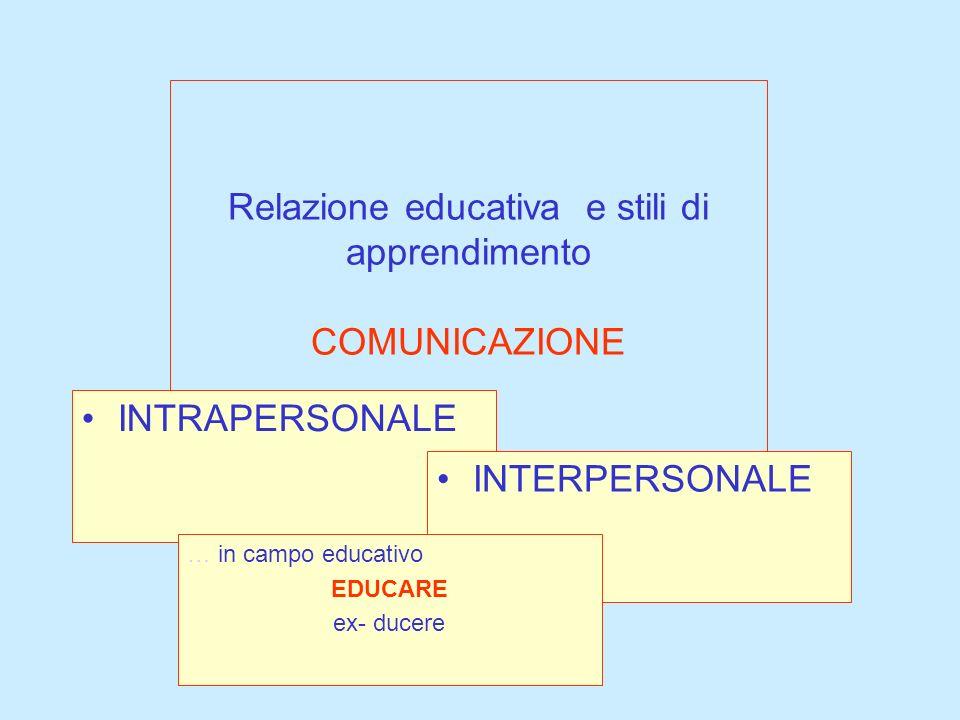 Relazione educativa e stili di apprendimento COMUNICAZIONE