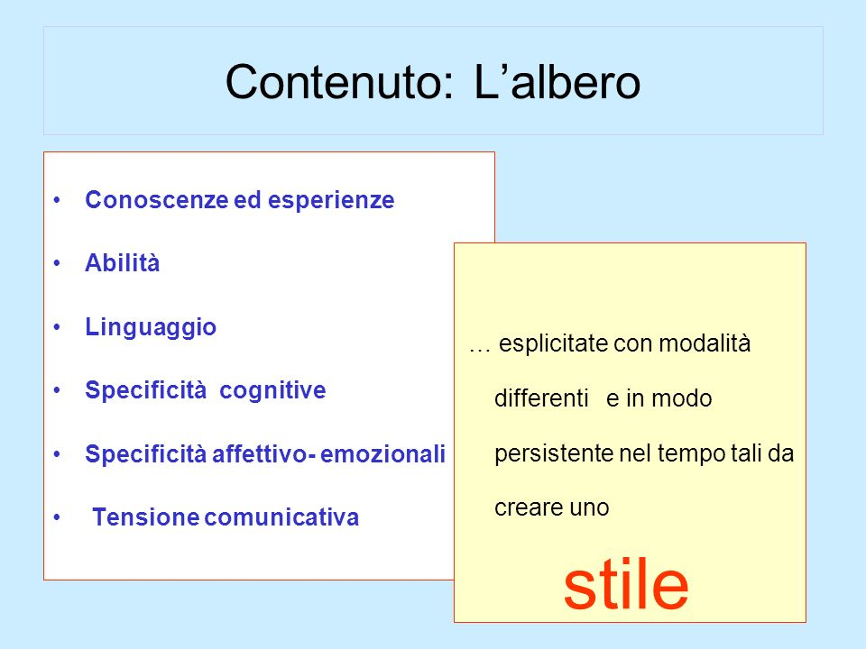 stile Contenuto: L'albero Conoscenze ed esperienze Abilità Linguaggio