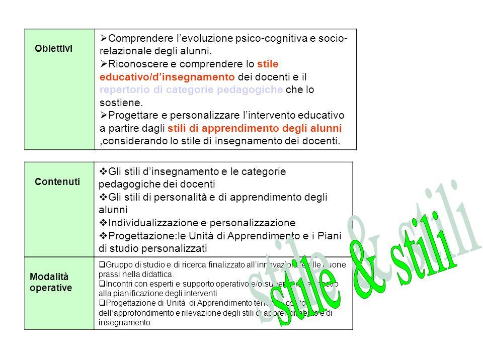 Obiettivi Comprendere l'evoluzione psico-cognitiva e socio-relazionale degli alunni.
