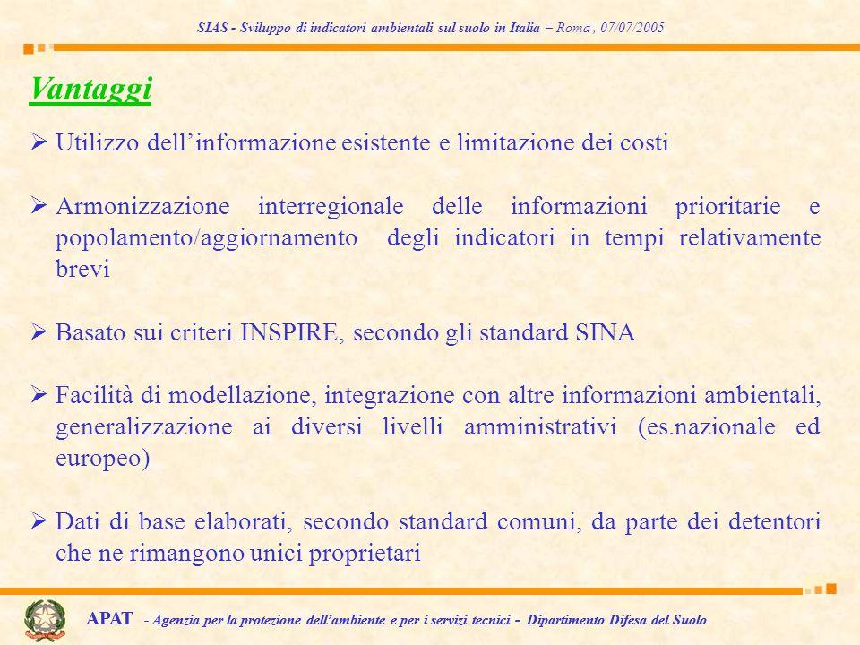 Vantaggi Utilizzo dell'informazione esistente e limitazione dei costi
