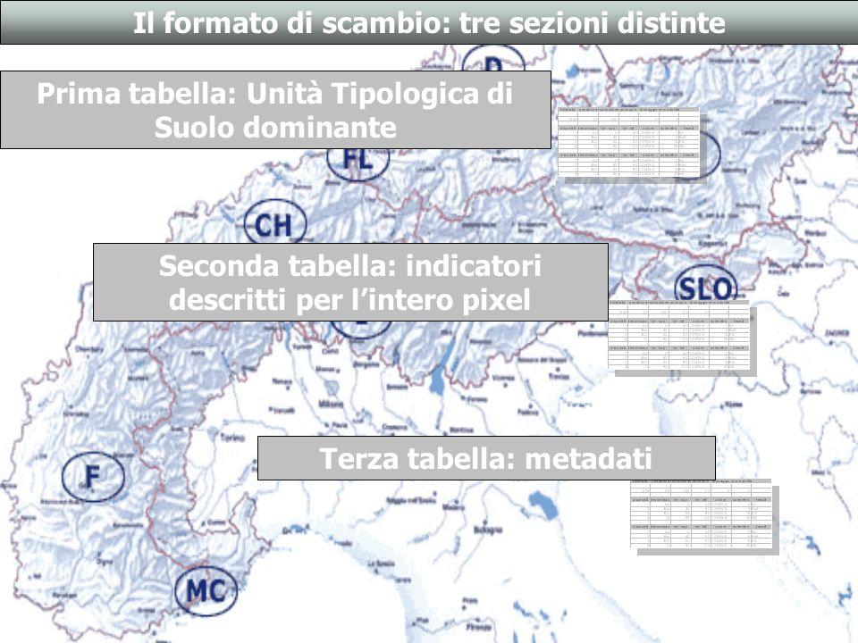 Il formato di scambio: tre sezioni distinte