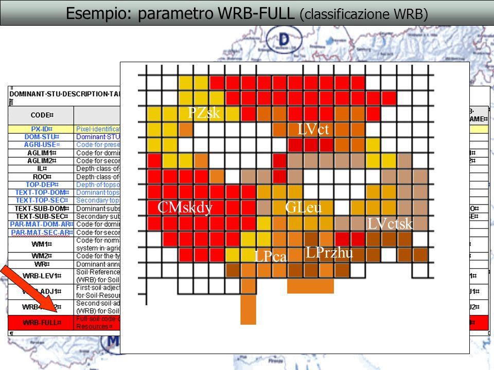 Esempio: parametro WRB-FULL (classificazione WRB)
