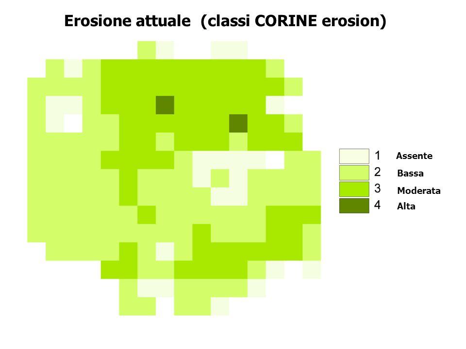 Erosione attuale (classi CORINE erosion)