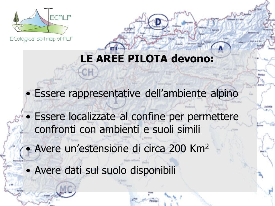 LE AREE PILOTA devono: Essere rappresentative dell'ambiente alpino.