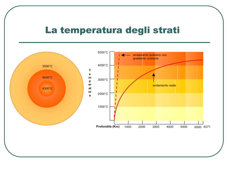 La temperatura degli strati