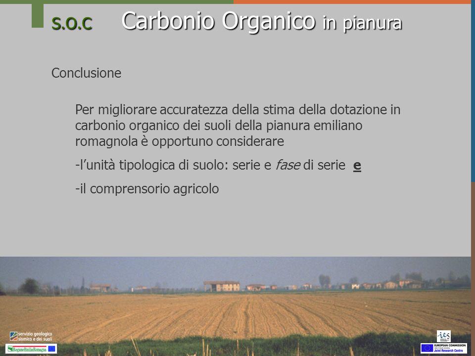 S.O.C Carbonio Organico in pianura