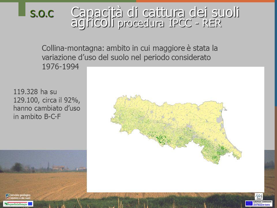 S.O.C Capacità di cattura dei suoli agricoli procedura IPCC - RER