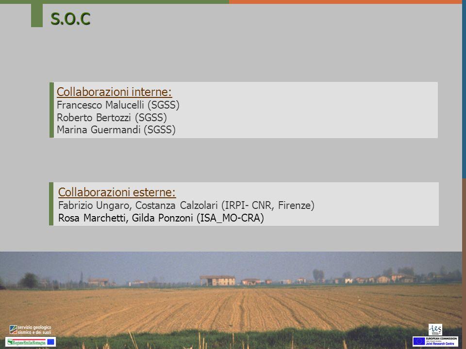 S.O.C Collaborazioni interne: Collaborazioni esterne:
