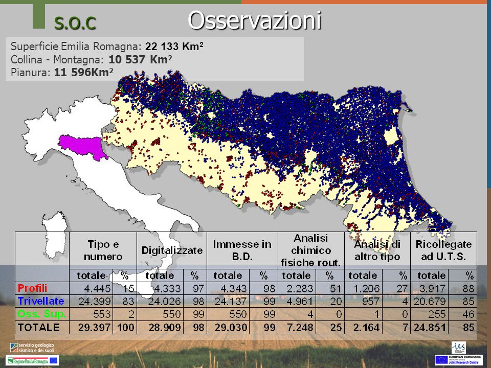 S.O.C Osservazioni Superficie Emilia Romagna: 22 133 Km2