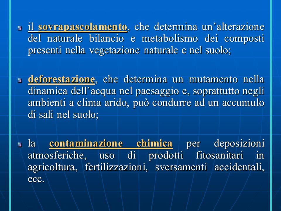 il sovrapascolamento, che determina un'alterazione del naturale bilancio e metabolismo dei composti presenti nella vegetazione naturale e nel suolo;