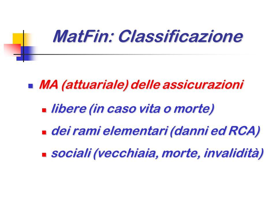 MatFin: Classificazione
