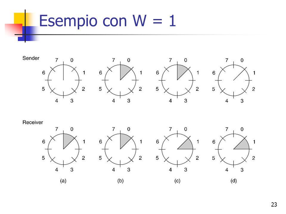 Esempio con W = 1