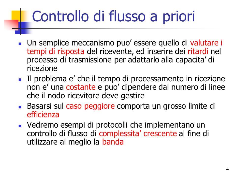 Controllo di flusso a priori