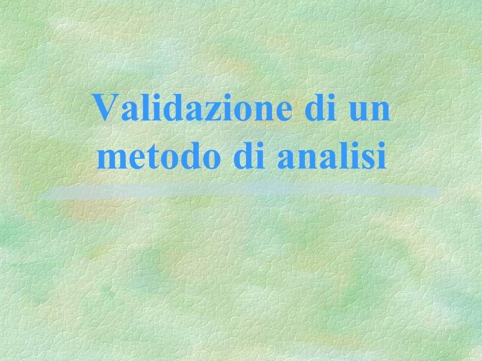 Validazione di un metodo di analisi