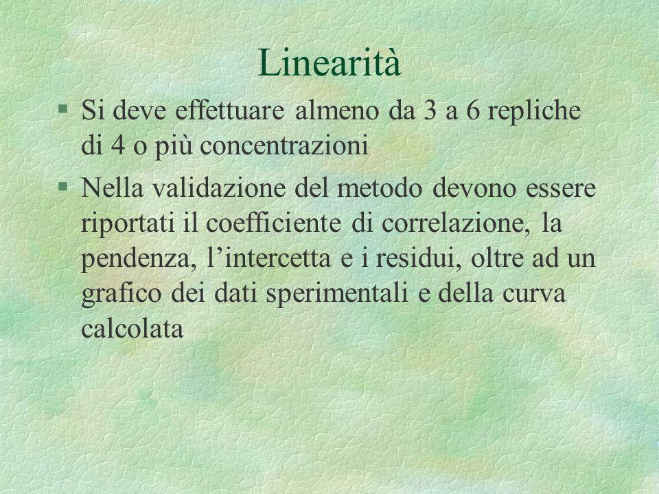 Linearità Si deve effettuare almeno da 3 a 6 repliche di 4 o più concentrazioni.