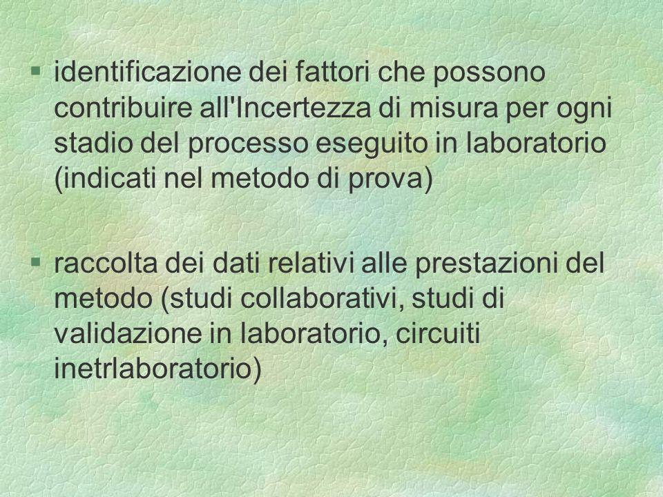 identificazione dei fattori che possono contribuire all Incertezza di misura per ogni stadio del processo eseguito in laboratorio (indicati nel metodo di prova)