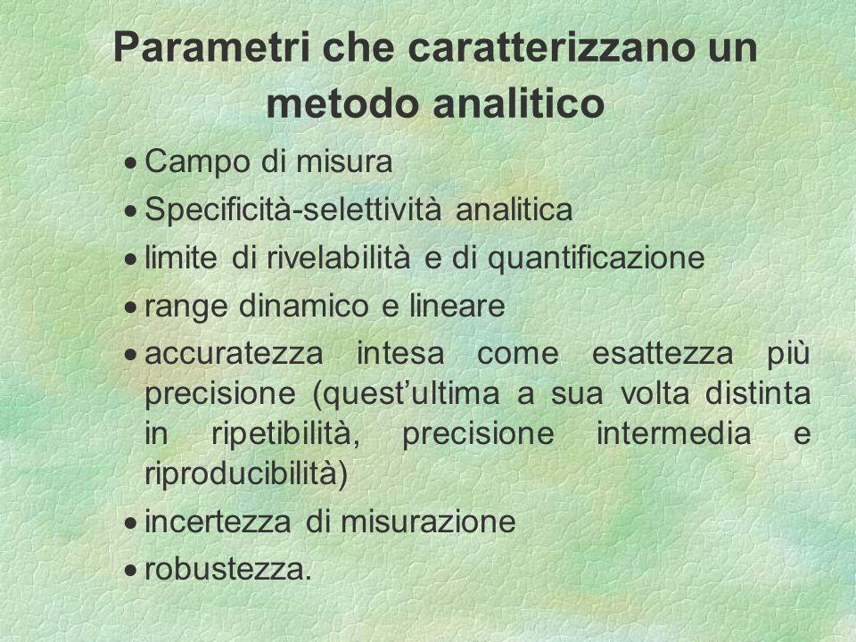Parametri che caratterizzano un metodo analitico