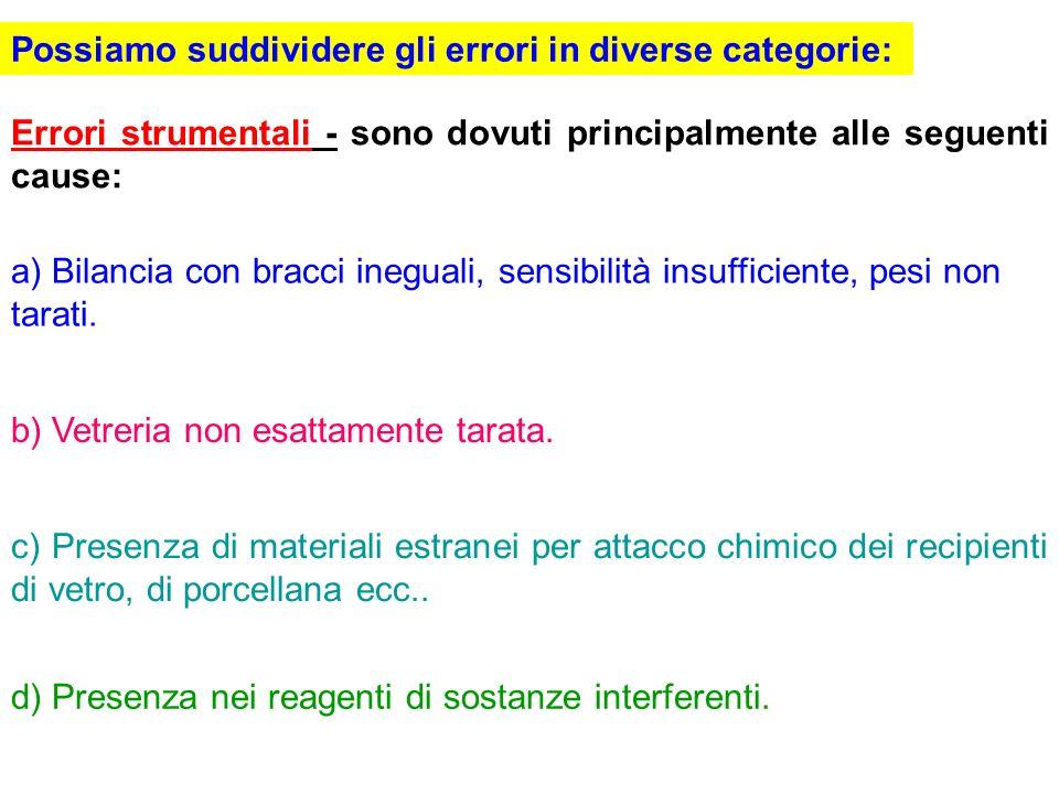 Possiamo suddividere gli errori in diverse categorie: