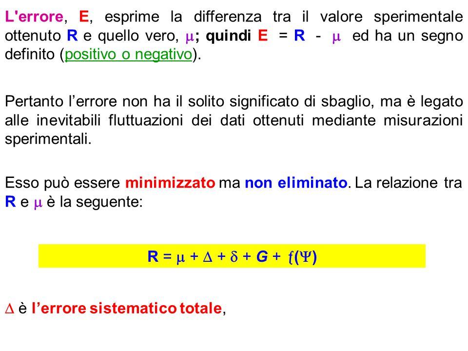 L errore, E, esprime la differenza tra il valore sperimentale ottenuto R e quello vero, ; quindi E = R -  ed ha un segno definito (positivo o negativo).