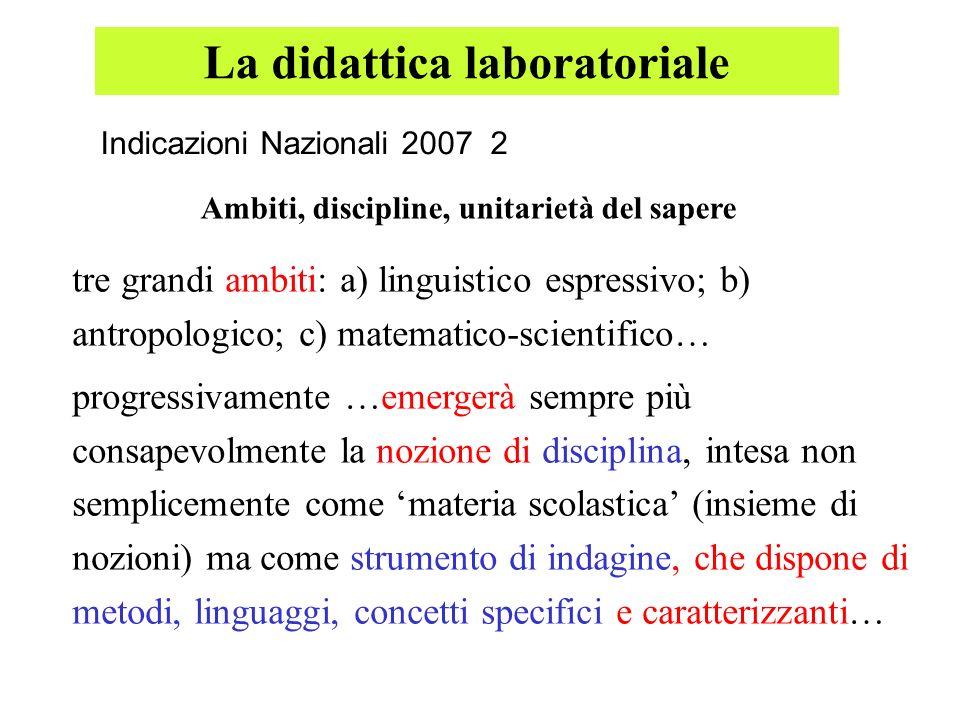 La didattica laboratoriale Ambiti, discipline, unitarietà del sapere